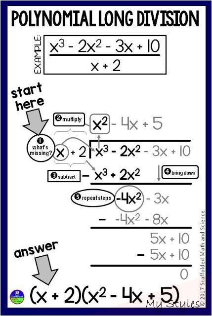 Mar 30 2019 Are Your Algebra 2 Students Struggling With Polynomials And Polynomial Long Division There Is A Free Polynomials Long Division Math Word Walls