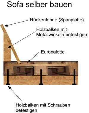 Sofa selber bauen: Bauplan Seitenansicht (Diy Furniture Couch ...