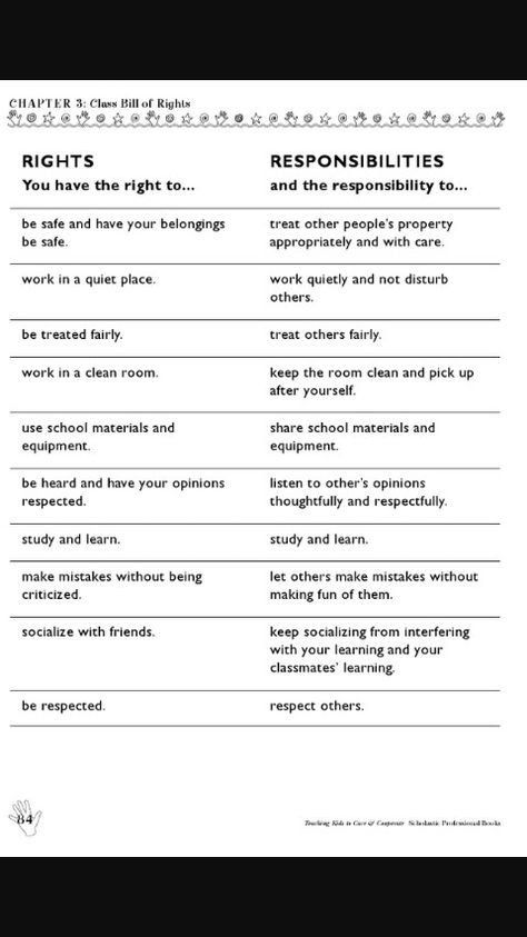 Rights And Responsibilities Worksheet Rights And Responsibilities Con Imagenes Rights And Responsibilities Rights Respecting Schools Responsibility Lessons