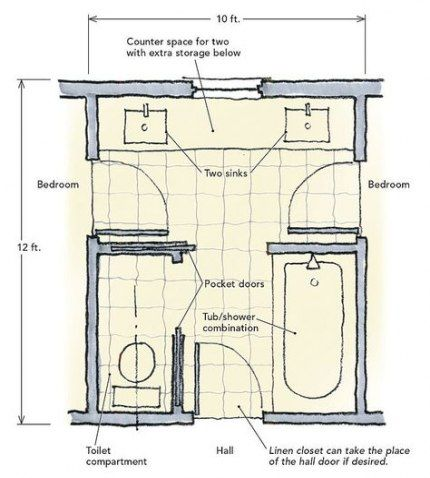 Bath Room Layout Jack And Jill Home Plans 39 Trendy Ideas Bath Home Bathroom Floor Plans Bathroom Design Layout Jack And Jill Bathroom