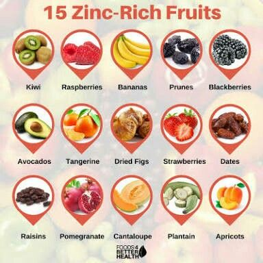 Pin By Kim Lim On Health Zinc Rich Fruits Fruit Health Benefits