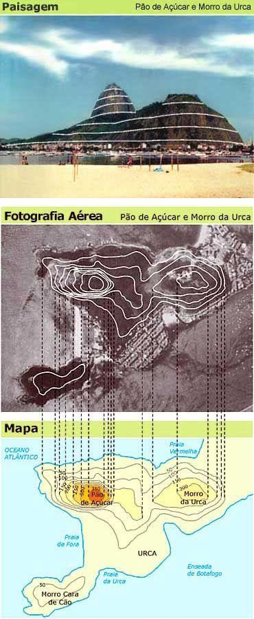 Cartografia Escala E Curva De Nivel Cartografia Estudar