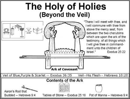 38 Best Images About Bible Ark Of The Covenant On Pinterest
