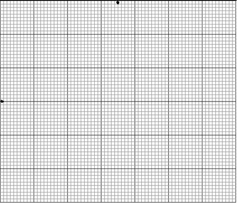 980 papers you can download and print for free - ARTS \ CRAFTS - graph paper template print