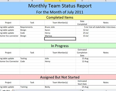 Simple Project Plan Template Excel Project management - monthly project status report template