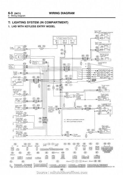 1998 subaru impreza wiring schematic  wiring diagram