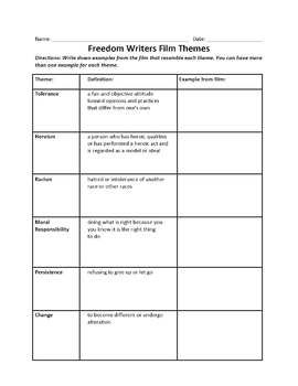 This Is A Great Graphic Organizer To Use While Watching The Film Freedom Writers It Talks About The Important Themes Of The Fil Freedom Writers Writer Freedom