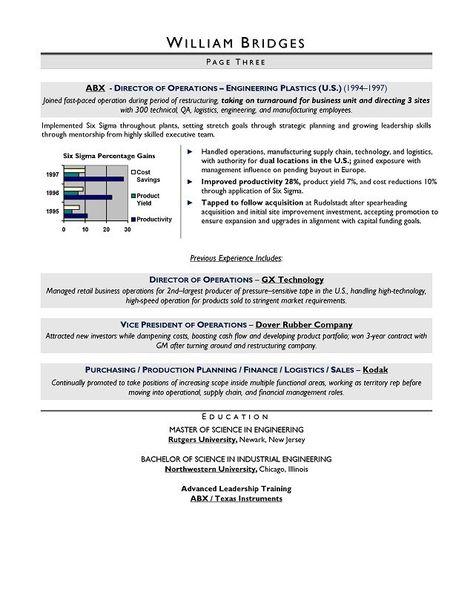 Sample Award Winning Global Ceo Resume Executive Resume Writer Executive Resume Writing Services Best Executive Resume Sample Resume Resume Writer Resume