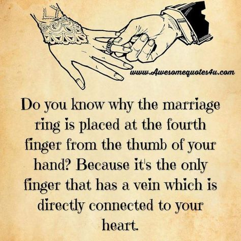 Do You Know Why The Marriage Ring Is Placed On The Fourth Finger Husband Quotes Wife Quotes Marriage Quotes