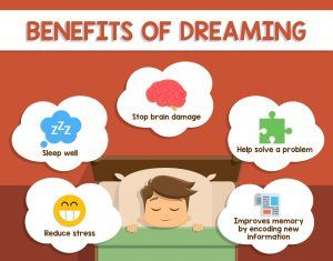 Benefits of Dreaming