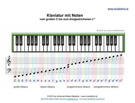 klaviertastatur noten