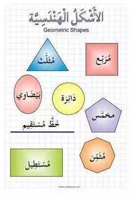 Arabic Shapes Learnarabicforkids Learning Arabic Arabic Lessons Arabic Kids