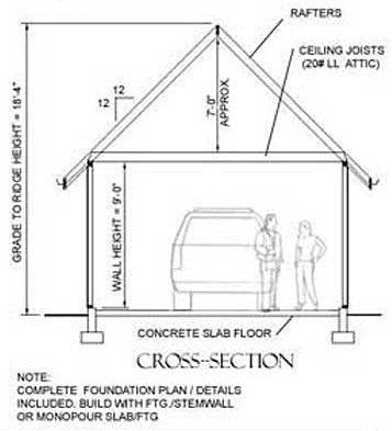 384 6 16 X 24 In 2020 Garage Floor Plans Garage Design Garage Plan