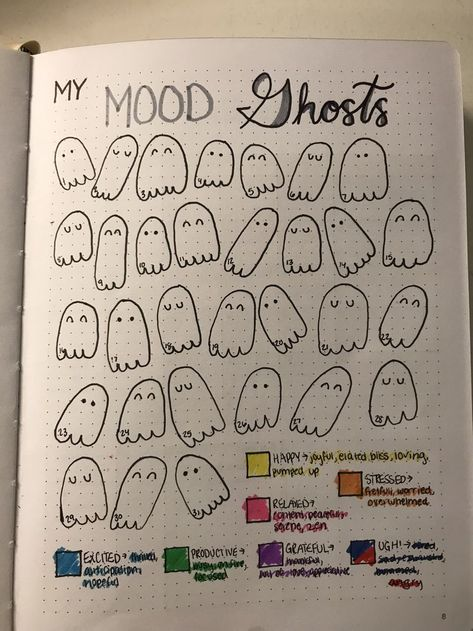 Photo of october mood tracker | Trend