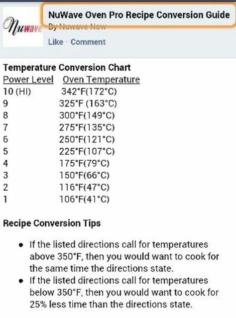 Nuwave Temperature Conversion Chart  Nuwave Oven