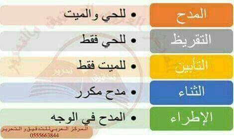 Pin On لغتي العربية