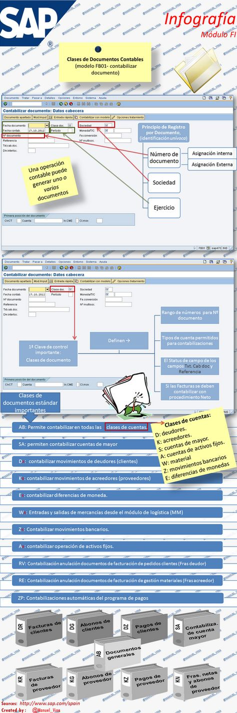 134 best top SAP ABAP institutes in hyderabad images on Pinterest - sample personal financial statement example