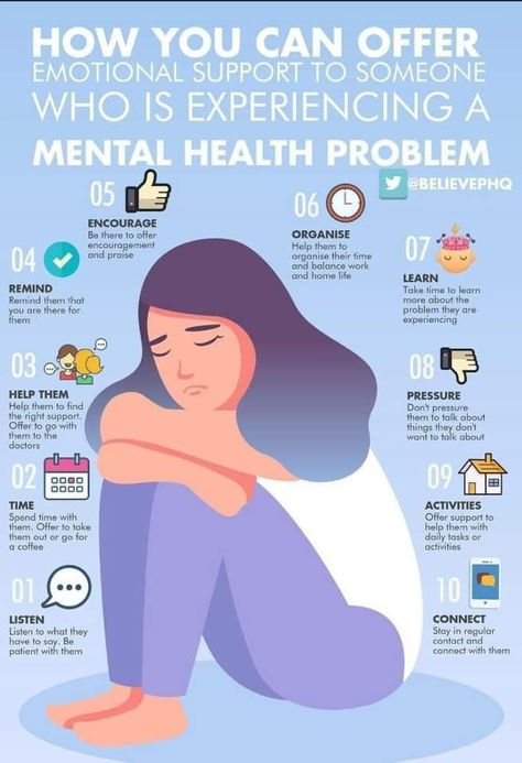10 ways to support someone with a mental health problem