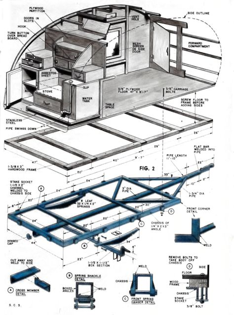 Missouri Teardrop Trailers: The Anatomy of a Teardrop Camper