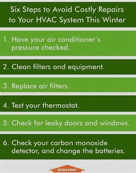 This Article Has Premium Tips For Your Hvac Needs Hvac Hvac