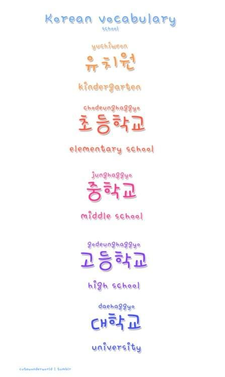 Chingu Are You Still Studying In Which School Are You Now Korean Language Learn Korean Korean Words