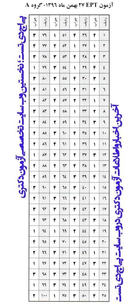 سؤالات طبقه بندی شده متن درس دین و زندگی 1 دهم درس 1 تا 14 Gama Ir Sheet Music Sewing Music