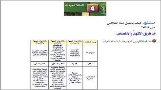 الأحياء أول ثانوي الفصل الدراسي الأول Map Map Screenshot