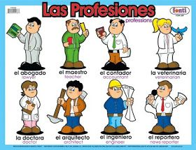 Wonderful World Profesiones En Ingles Community Helper Community Helpers English Class