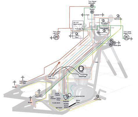 Images in 2021 | Mini chopper, Mini chopper motorcycle, Motorcycle wiringPinterest