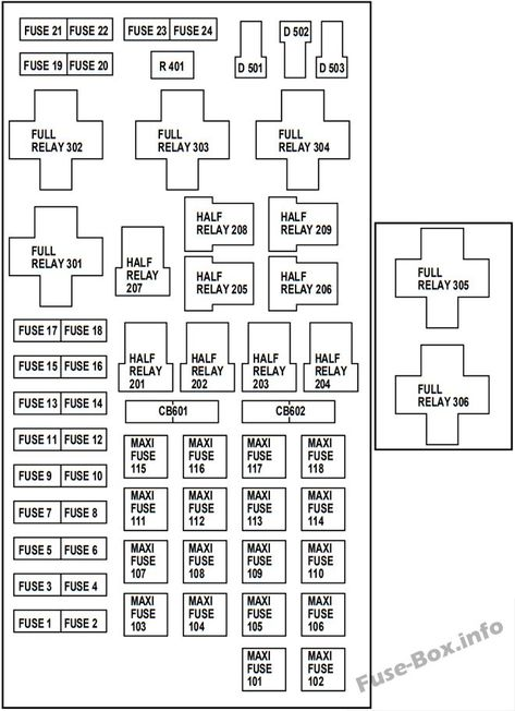 under-hood fuse box diagram: ford f-150 (2000, 2001, 2002, 2003 ...  pinterest