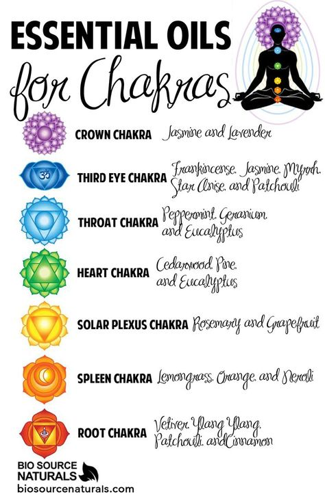 Essential Oils for Chakras
