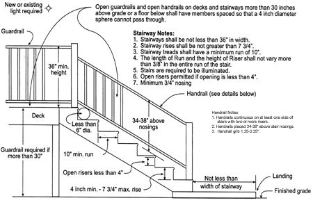 Standard Deck Railing Height   Decks  Residential Building Permits   Building Inspection   For the Home   Pinterest   Decking  Railings and  StairwaysStandard Deck Railing Height   Decks  Residential Building Permits  . Porch Stair Height. Home Design Ideas