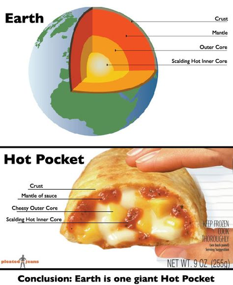 Layers of the Earth's Crust vs Hot Pocket