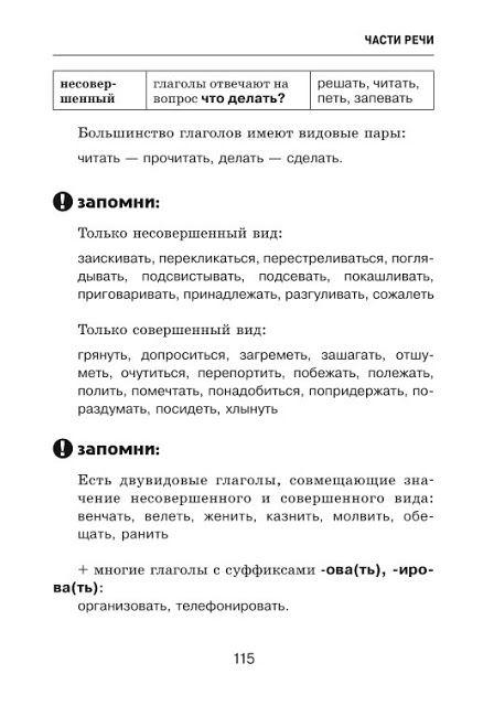 Samouchitel Russkogo Yazyka V Shemah I Tablicah Alekseev F S V 2020 G Yazyk Strategii Obucheniya Grammaticheskie Uroki