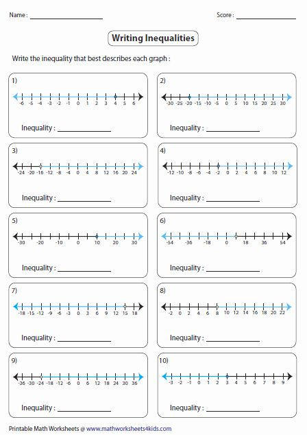 Solving Compound Inequalities Worksheet Inspirational Inequalities Worksheets Graphing Inequalities Writing Inequalities Graphing Linear Inequalities Inequalities worksheet 7th grade