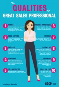 What makes you successful in sales is Sales Management. Understanding it deeply is most essential. It explains how the sales function helps to drive the business growth? Know which qualities a person should have to become successful sales professionals? Business Management, Business Planning, Business Tips, Sales Management, Business Infographics, Change Management, Project Management, Sales Motivation, Business Motivation