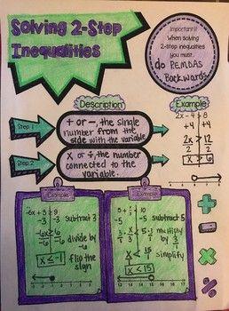 Solving 2 Step Inequalities Doodle Notes Junior High Math Teaching Algebra Solving Inequalities