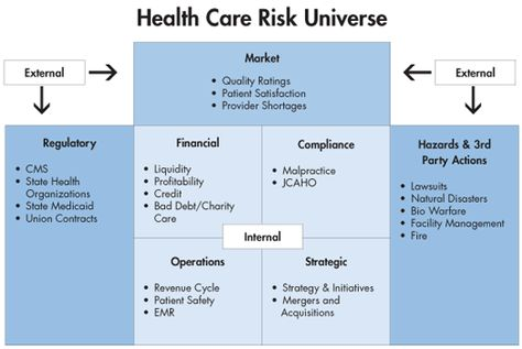 corporate-risk-grid-hcpng (525×352) Quality Management - charity evaluation
