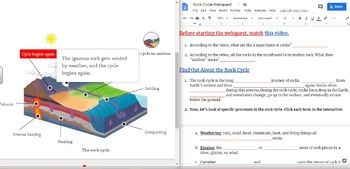 Interactive Rock Cycle Webquest Earth Science Middle School Webquest Middle School Science Classroom