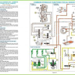 Transmission Fluid Color Chart Great Automatic Transmission Fluid In 4l60e Flow Chart Automatic Transmission Fluid Automatic Transmission Flow Chart