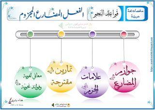 جوازم الفعل المضارع مدرستي نور حياتي Arabic Language Language