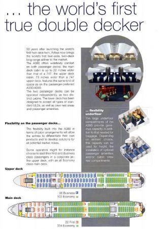 13 best Airbus Memorabilia and Sales Brochures images on Pinterest - sales brochure