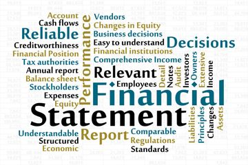 Why Financial Statement Audits Are Significant For Businesses