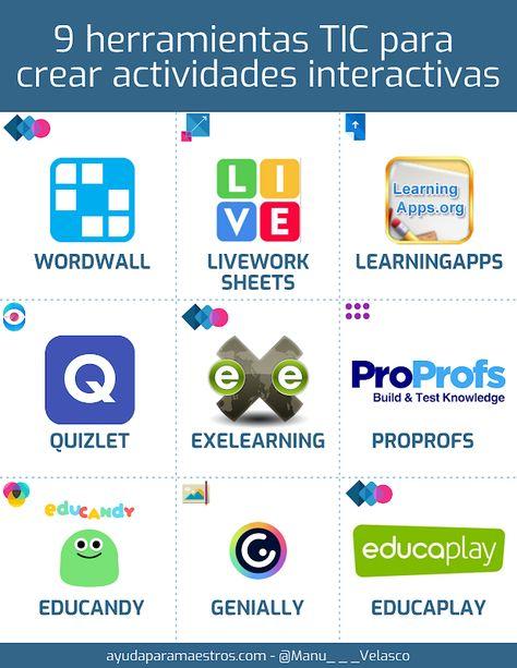 160 Ideas De Tics Tics En 2021 Computacion Clases En Linea Aplicaciones Para Educación