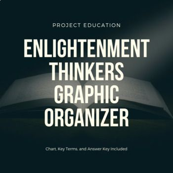 This Google Docs Product Is A Graphic Organizer Of Important Enlightenment Thinkers John Locke Thomas Hobbes Adam S Graphic Organizers Enlightenment Thinker