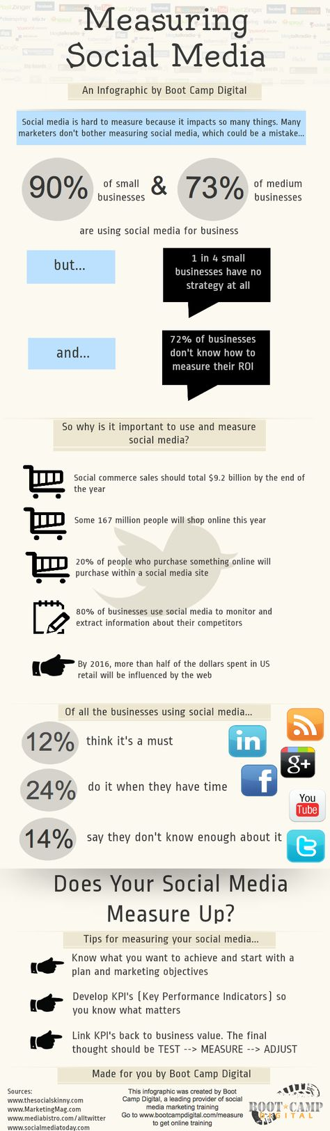 Measuring Social Media - an Infographic by Boot Camp Digital