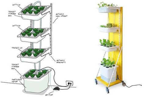 Build a Hydroponic Indoor Garden from IKEA Parts