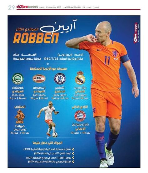 fashion Robben infographic design in...
