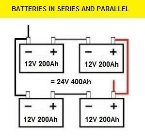 Connecting Batteries In Series Parallel Batteries Solar Panel Battery Battery