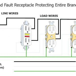 House Electrical Panel Wiring Diagram New Home Electrical Fuse Box Diagram  Wiring Diagram Review | Gfci, Electrical fuse, WirePinterest